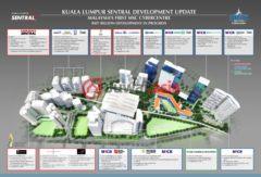 马来西亚吉隆坡的房产,吉隆坡中环公馆150万76平两居送2车位,编号36387624
